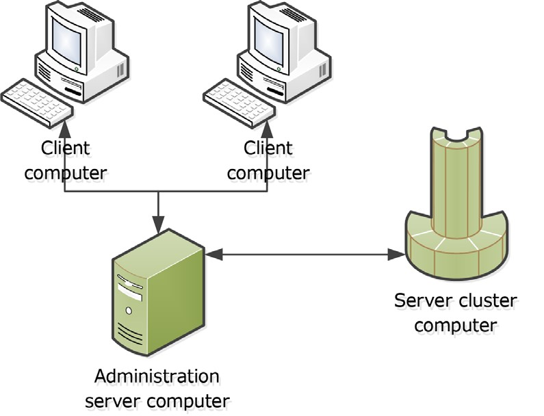 1C:Enterprise 8.3. Client/Server mode. Administrator Guide. Chapter 5. Administration