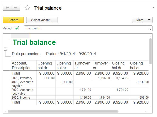 Lesson 16 (1:50). Accounting / Trial balance / In 1C:Enterprise mode