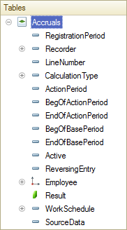 Lesson 18 (3:40). Using calculation registers / Employee accruals report / In Designer mode / Query for a data set