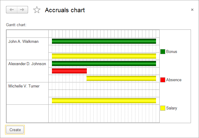Lesson 18 (3:40). Using calculation registers / Gantt chart / In 1C:Enterprise mode